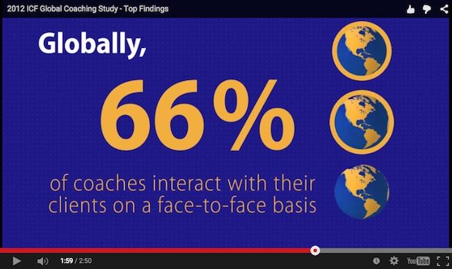 ICF global coaching study screenshot face-to-face coaching